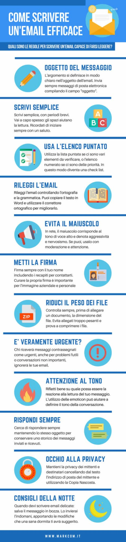 [Infografica] Come scrivere un'email efficace in 12 mosse