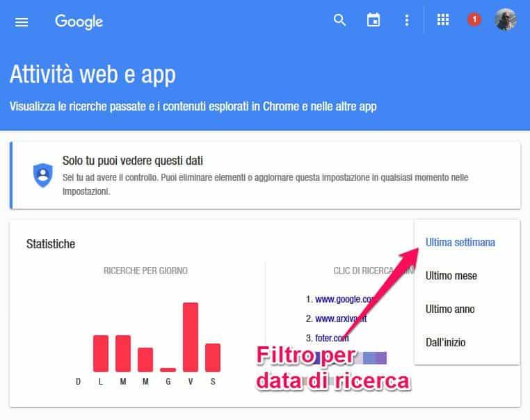 Come cercare con Google - la cronologia di navigazione
