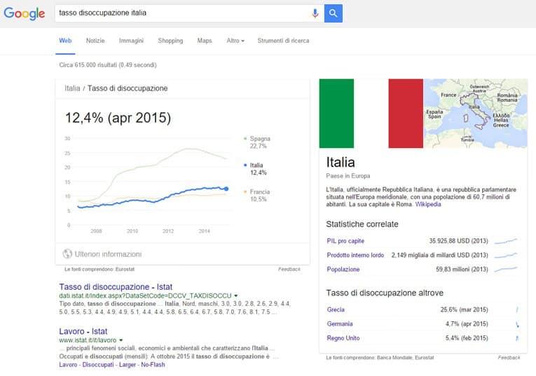 Consulta dati-pubblici su Google
