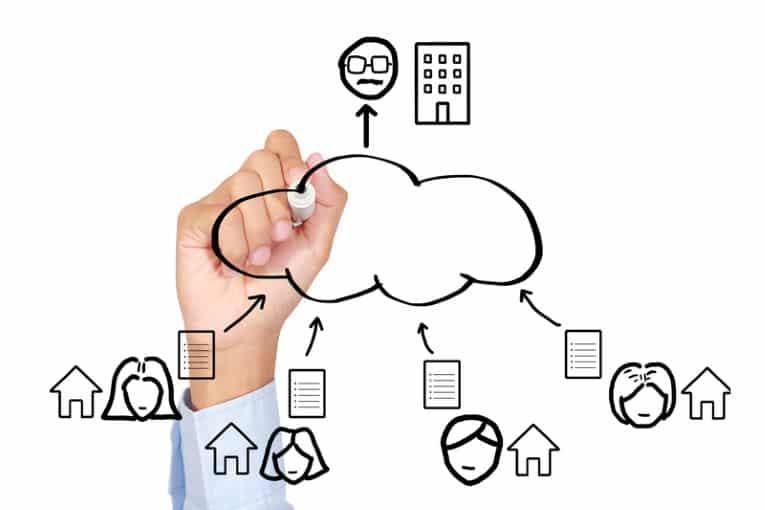 Migrare la posta su Gmail - Definizione di Cloud Computing