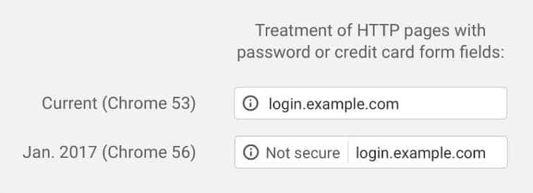 Il certificato SSL su Chrome