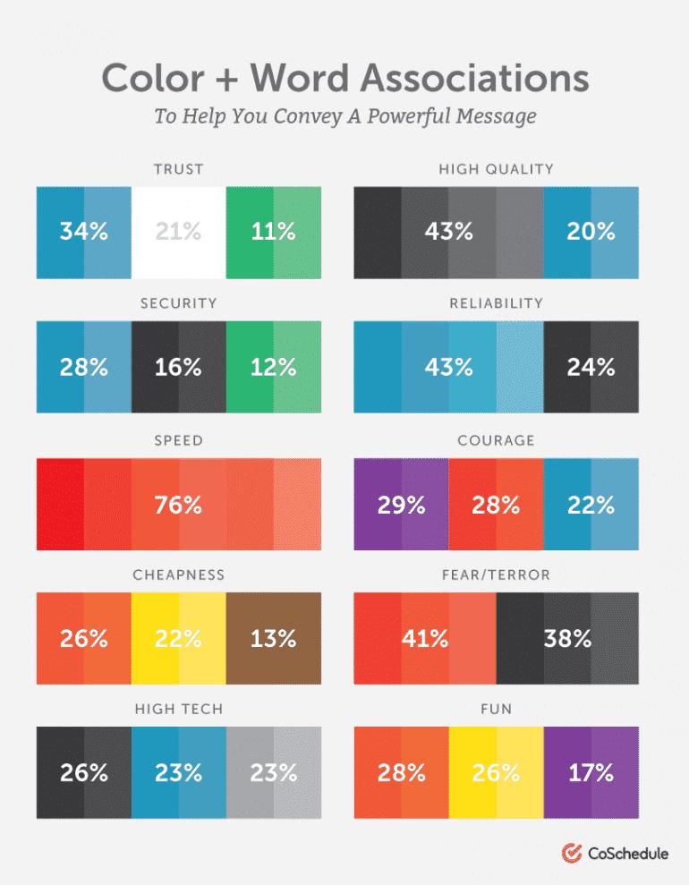 psicologia dei colori nel marketing